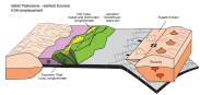 baxter-et-al-in-review-reconstruction